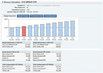 XPages Applikation für Salär- & Bonuskalkulation