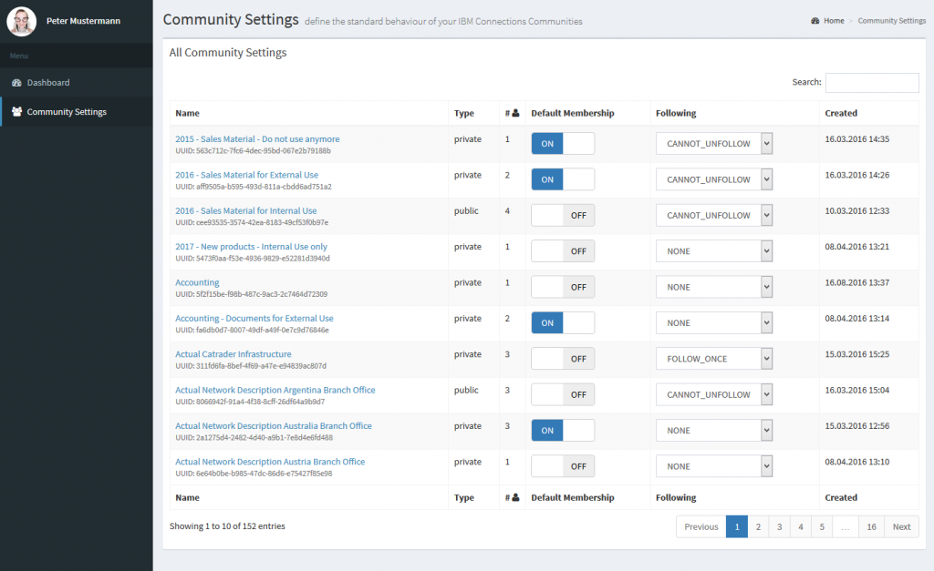 Add-ons for HCL Connections – Community Manager